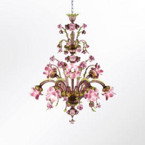 rosae-multiforme
