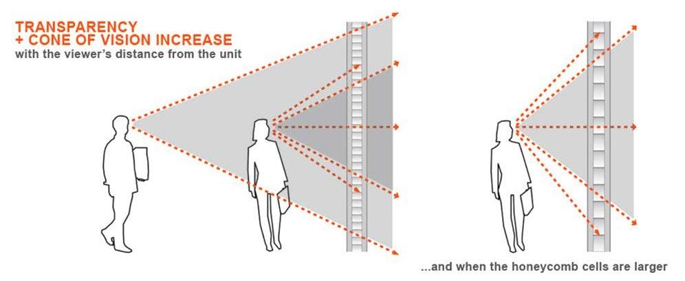 Bencore innovative patentierte Technologie zur Herstellung von thermoplastischen Verbundplatten mit Wabenstruktur
